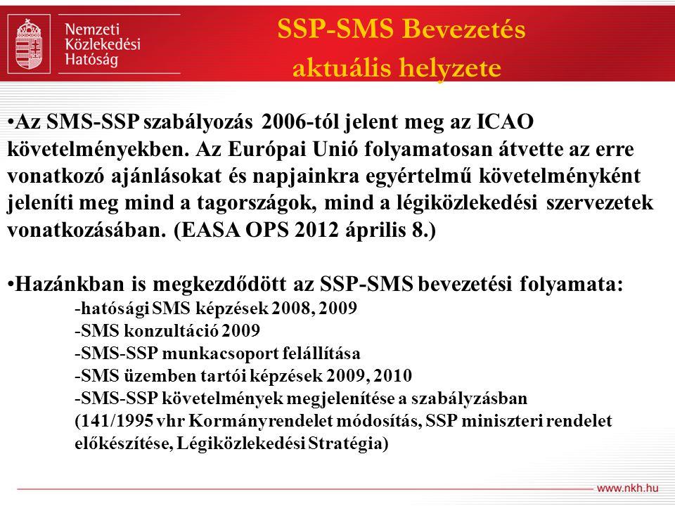 141/1995 vhr - Kormányrendelet módosítás 2010 26/A.