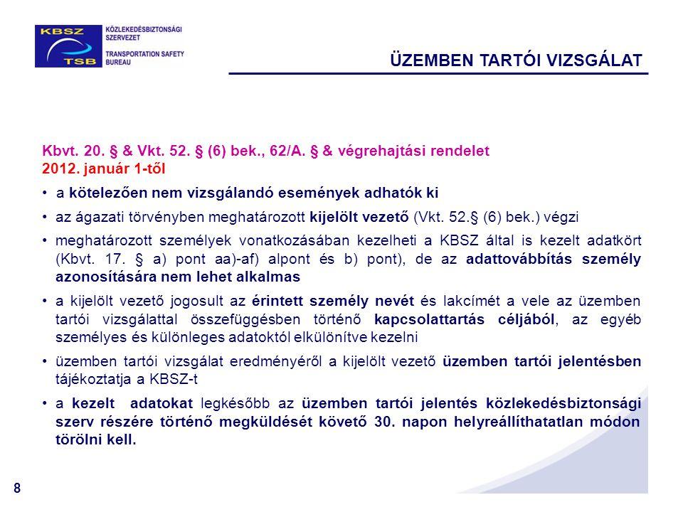 8 ÜZEMBEN TARTÓI VIZSGÁLAT Kbvt. 20. § & Vkt. 52. § (6) bek., 62/A. § & végrehajtási rendelet 2012. január 1-től a kötelezően nem vizsgálandó eseménye