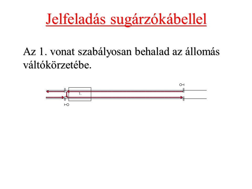 Jelfeladás sugárzókábellel Az 1.vonat szabályosan behalad az állomás váltókörzetébe Az 1.