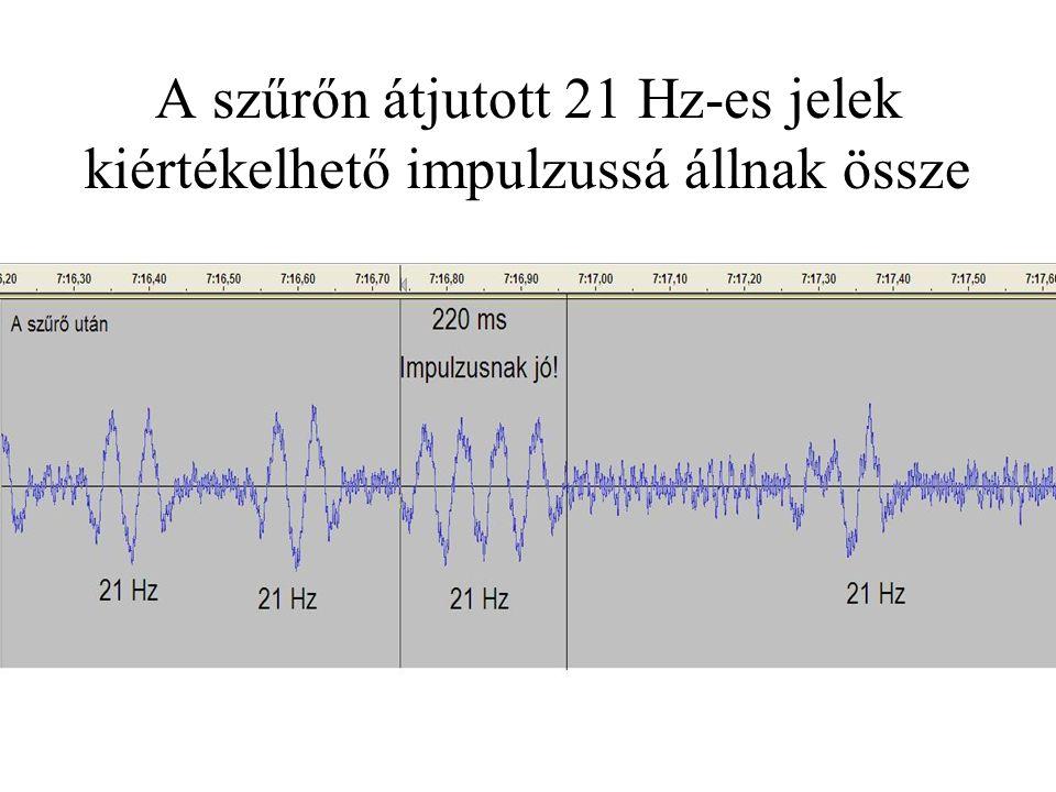 A szűrőn átjutott 21 Hz-es jelek kiértékelhető impulzussá állnak össze