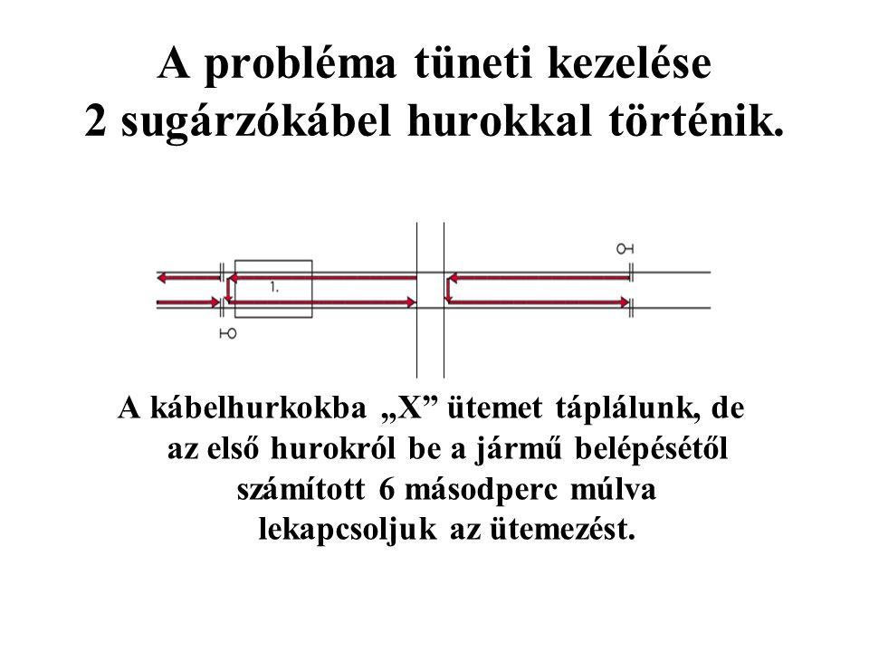 """A probléma tüneti kezelése 2 sugárzókábel hurokkal történik. A kábelhurkokba """"X"""" ütemet táplálunk, de az első hurokról be a jármű belépésétől számítot"""