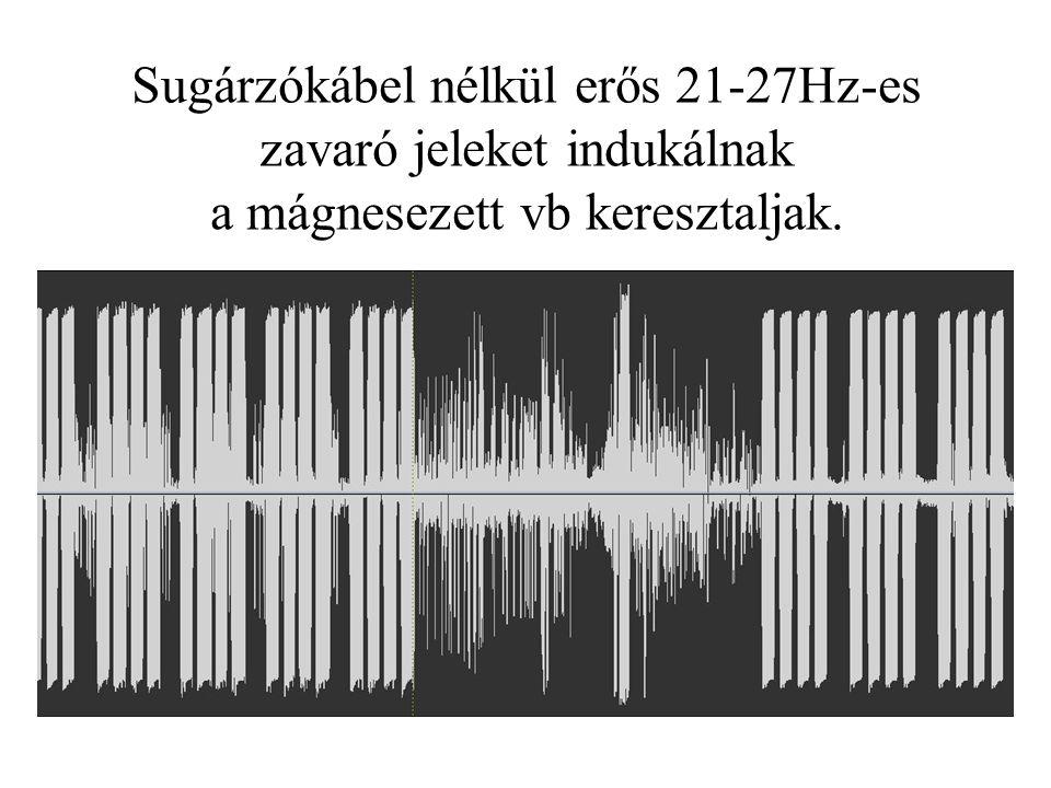 Sugárzókábel nélkül erős 21-27Hz-es zavaró jeleket indukálnak a mágnesezett vb keresztaljak.