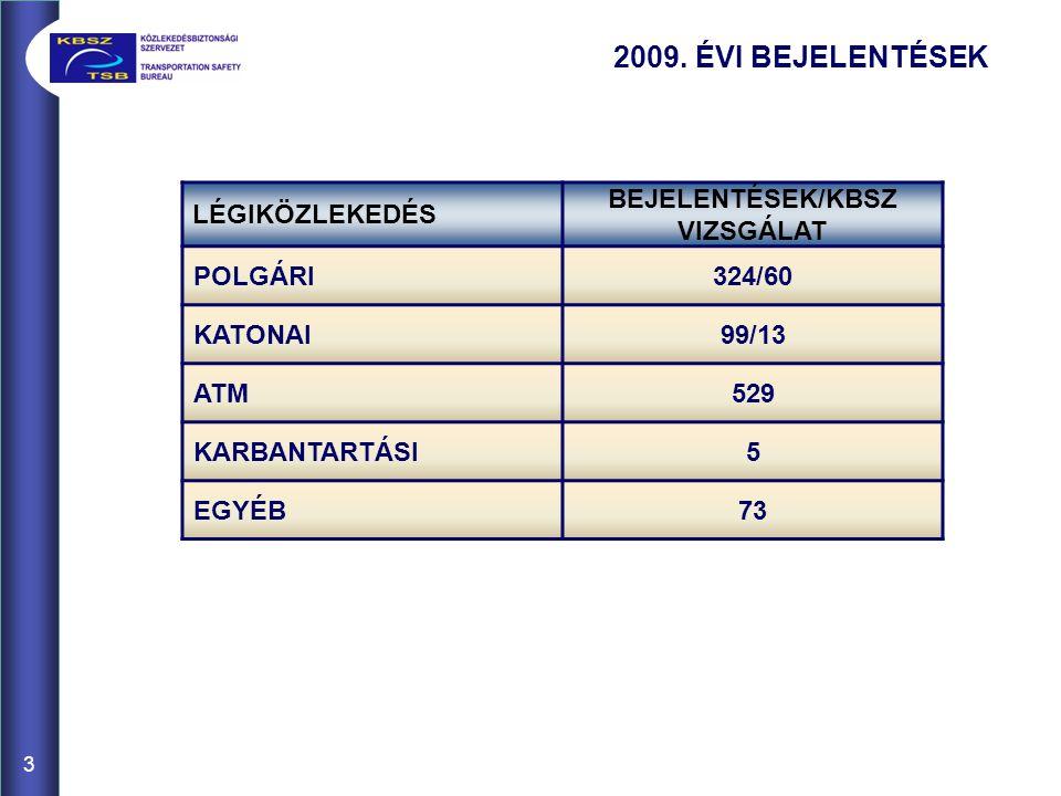 3 2009.