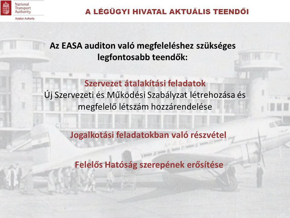 A KORÁBBI LÉGIKÖZLEKEDÉSI IGAZGATÓSÁG SZERVEZETI FELÉPÍTÉSE Légiközlekedési Igazgatóság Állami Repülési OsztályPolgári Repülési Osztály Állami Repülésműszaki Osztály Polgári Repülésműszaki és Dokumentációs Osztály Felügyeleti és Engedélyezési Osztály Légiforgalmi Osztály Repülésbiztonsági Osztály Repülőtérfelügyeleti Osztály Polgári Repülőegészségügyi Osztály Repülésvédelmi Osztály Igazgatói Titkárság