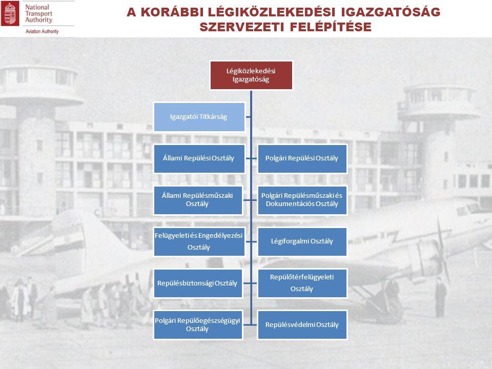 Légügyi Hivatal Elnökhelyettes Hivatalvezető Felügyeleti és Dokumentációs FőosztályÁllami Légügyi FőosztályLégiforgalmi és Repülőtéri FőosztályEngedélyezési és Képzési Főosztály Üzembentartási és Működési Engedélyezési Osztály Repülésegészségügyi Osztály Állami Légialkalmassági és Dokumentációs Osztály Üzembentartási Felügyeleti Osztály Repülésellenőrzési Osztály Légialkalmassági és Dokumentációs Osztály Képzési Engedélyezési Osztály Szakszolgálati Engedélyezési Osztály Karbantartó Szervezet Engedélyezési Osztály Állami Repülési Osztály Állami Repülési Osztály Légtérengedélyezési Osztály Légiforgalmi és Üzemeltetési Osztály Polgári Repülőtéri és Környezetvédelmi Osztály Repülésbiztonsági Osztály Légijogi OsztályRepülésvédelmi Osztály Nemzeti Felügyeleti Osztály (NSA) A LÉGÜGYI HIVATAL ÚJ SZERVEZETI FELÉPÍTÉSE