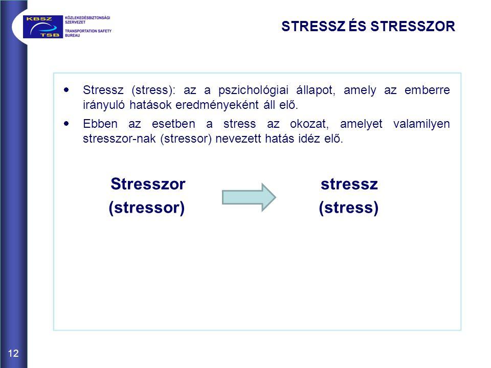  Stressz (stress): az a pszichológiai állapot, amely az emberre irányuló hatások eredményeként áll elő.  Ebben az esetben a stress az okozat, amelye