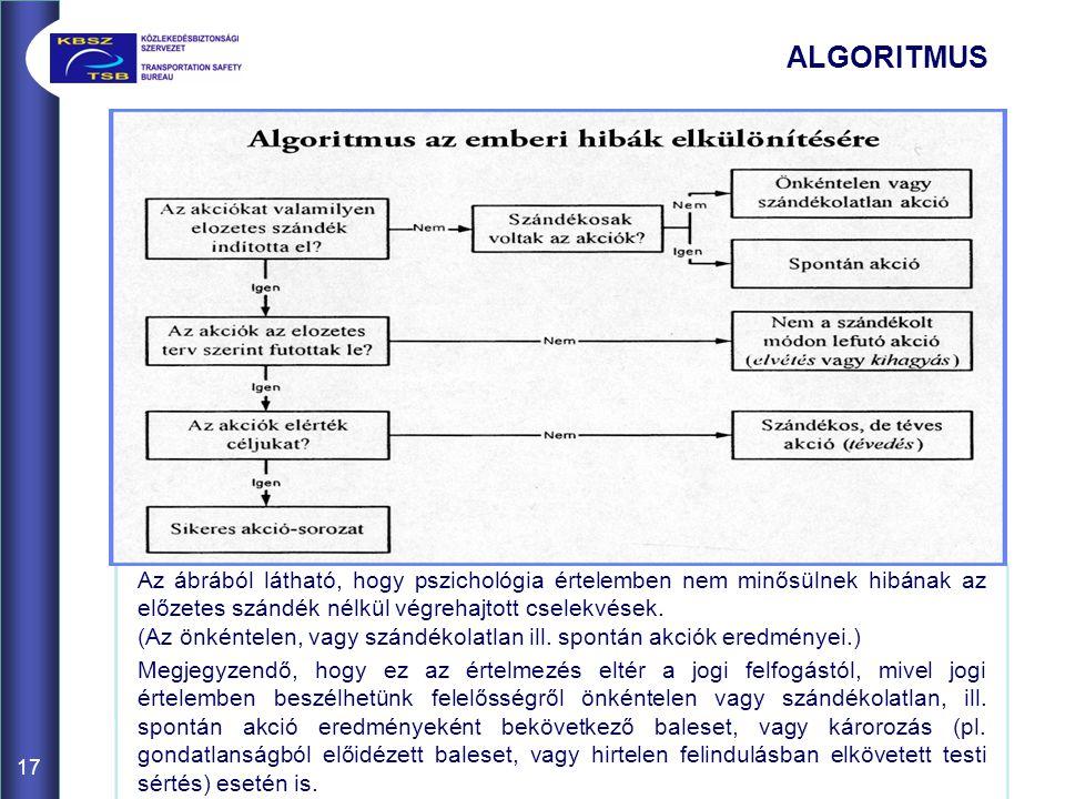 Az ábrából látható, hogy pszichológia értelemben nem minősülnek hibának az előzetes szándék nélkül végrehajtott cselekvések. (Az önkéntelen, vagy szán