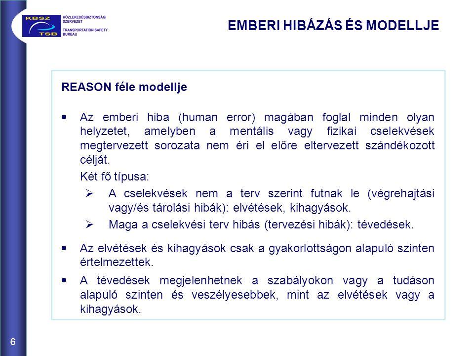 REASON féle modellje  Az emberi hiba (human error) magában foglal minden olyan helyzetet, amelyben a mentális vagy fizikai cselekvések megtervezett s