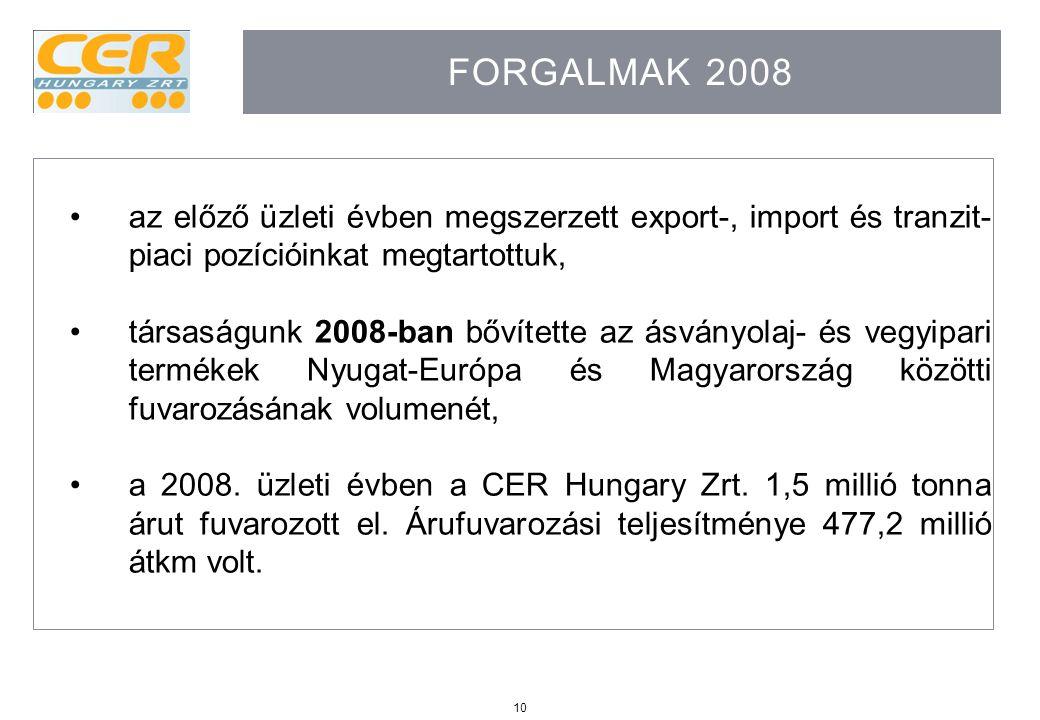10 FORGALMAK 2008 az előző üzleti évben megszerzett export-, import és tranzit- piaci pozícióinkat megtartottuk, társaságunk 2008-ban bővítette az ásv