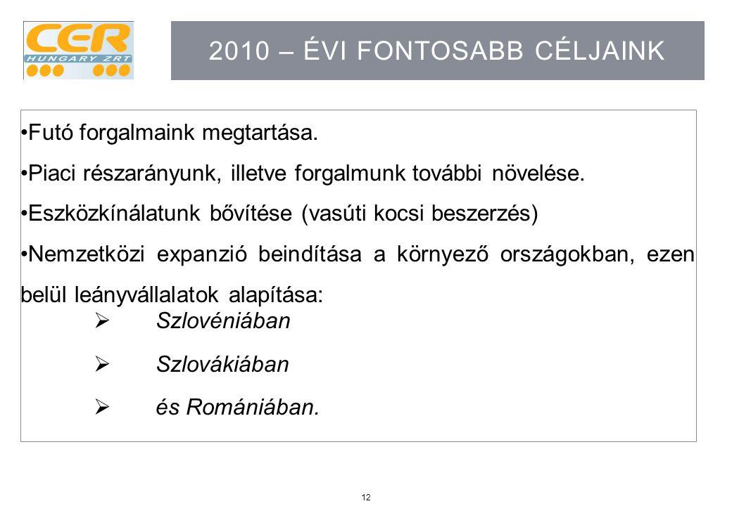 12 2010 – ÉVI FONTOSABB CÉLJAINK Futó forgalmaink megtartása. Piaci részarányunk, illetve forgalmunk további növelése. Eszközkínálatunk bővítése (vasú