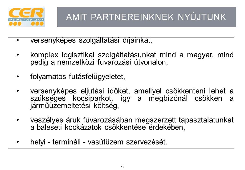 13 AMIT PARTNEREINKNEK NYÚJTUNK versenyképes szolgáltatási díjainkat, komplex logisztikai szolgáltatásunkat mind a magyar, mind pedig a nemzetközi fuv