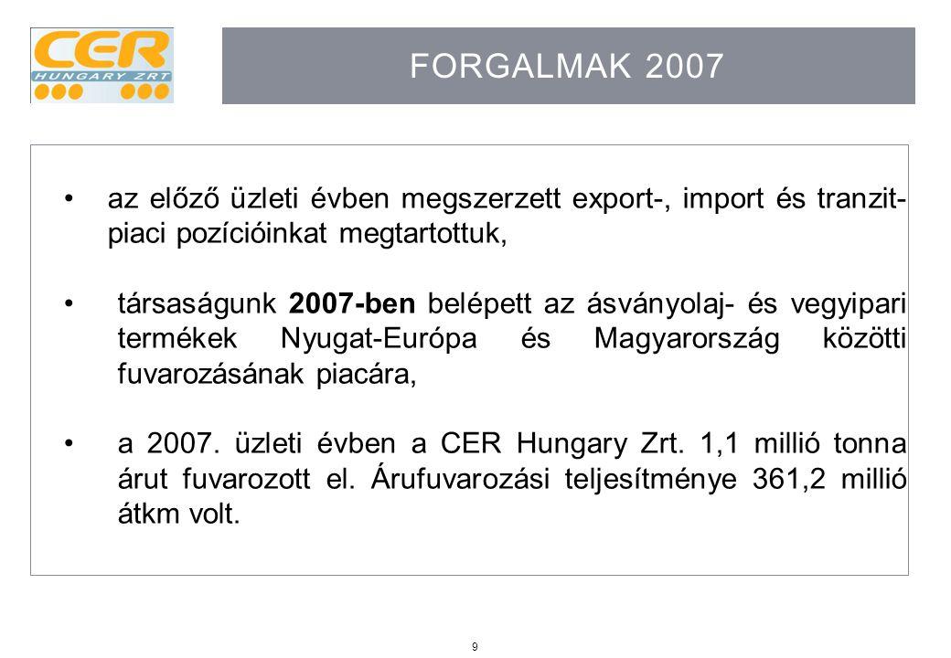 9 FORGALMAK 2007 az előző üzleti évben megszerzett export-, import és tranzit- piaci pozícióinkat megtartottuk, társaságunk 2007-ben belépett az ásván