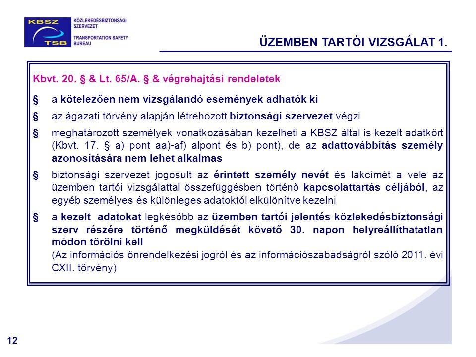 12 ÜZEMBEN TARTÓI VIZSGÁLAT 1. Kbvt. 20. § & Lt.