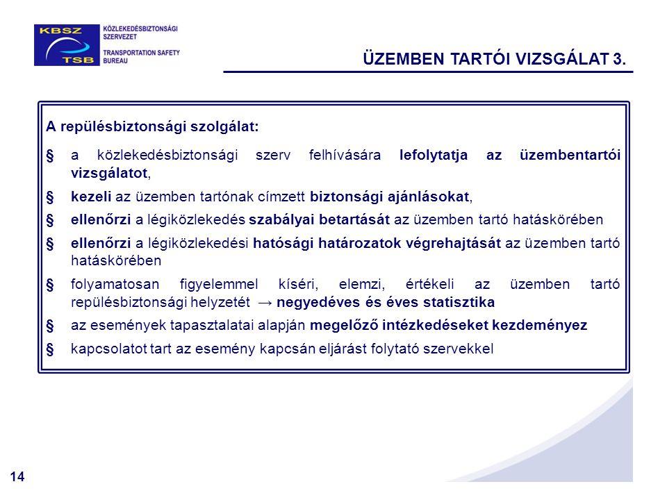 14 A repülésbiztonsági szolgálat: §a közlekedésbiztonsági szerv felhívására lefolytatja az üzembentartói vizsgálatot, § kezeli az üzemben tartónak címzett biztonsági ajánlásokat, § ellenőrzi a légiközlekedés szabályai betartását az üzemben tartó hatáskörében § ellenőrzi a légiközlekedési hatósági határozatok végrehajtását az üzemben tartó hatáskörében § folyamatosan figyelemmel kíséri, elemzi, értékeli az üzemben tartó repülésbiztonsági helyzetét → negyedéves és éves statisztika §az események tapasztalatai alapján megelőző intézkedéseket kezdeményez § kapcsolatot tart az esemény kapcsán eljárást folytató szervekkel ÜZEMBEN TARTÓI VIZSGÁLAT 3.