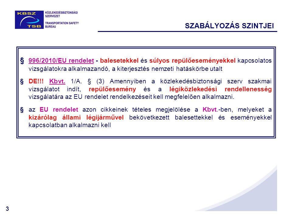 3 SZABÁLYOZÁS SZINTJEI § 996/2010/EU rendelet - balesetekkel és súlyos repülőeseményekkel kapcsolatos vizsgálatokra alkalmazandó, a kiterjesztés nemzeti hatáskörbe utalt §DE!!.