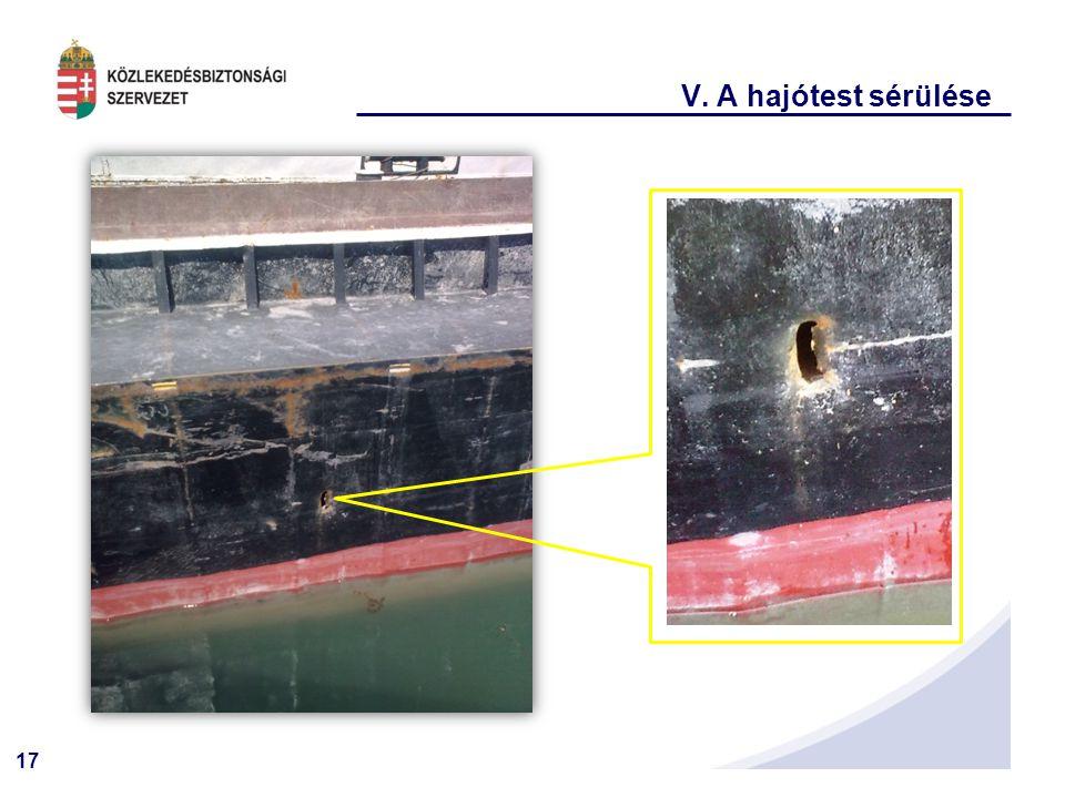 17 V. A hajótest sérülése