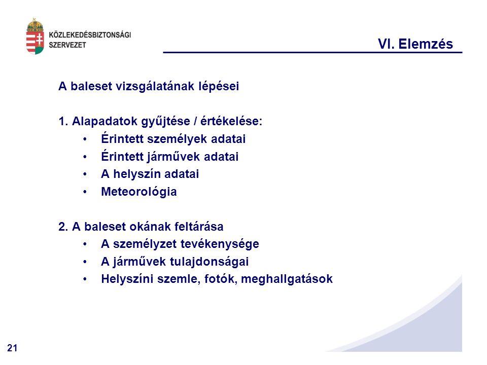 21 VI.Elemzés A baleset vizsgálatának lépései 1.