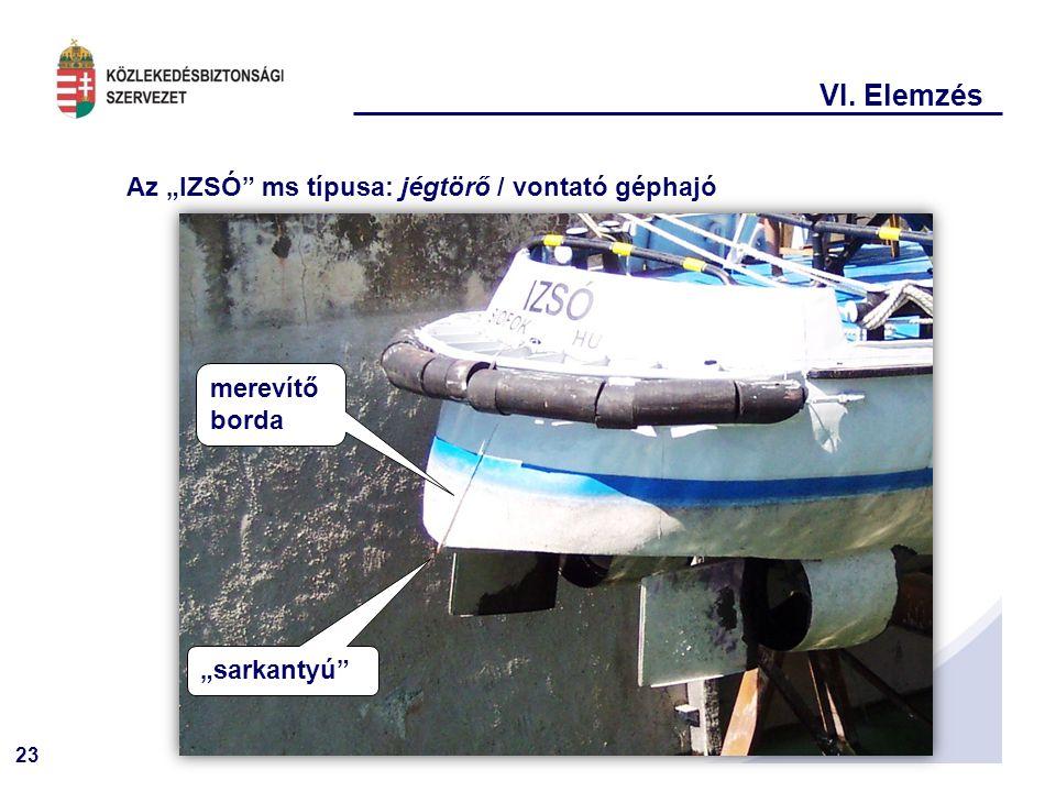 """23 VI. Elemzés Az """"IZSÓ ms típusa: jégtörő / vontató géphajó merevítő borda """"sarkantyú"""