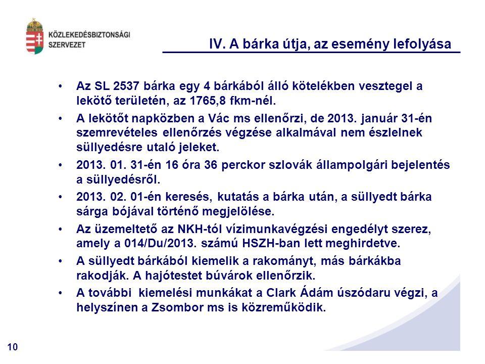 10 IV.