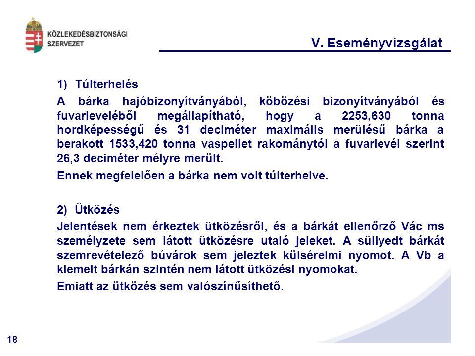 18 V. Eseményvizsgálat 1)Túlterhelés A bárka hajóbizonyítványából, köbözési bizonyítványából és fuvarleveléből megállapítható, hogy a 2253,630 tonna h