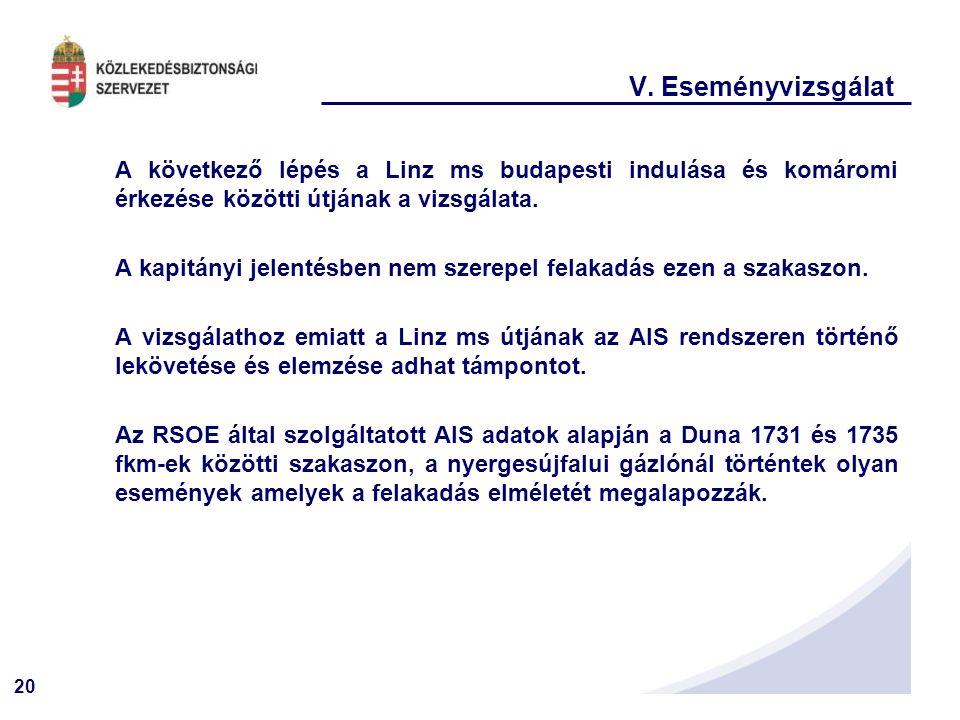 20 V. Eseményvizsgálat A következő lépés a Linz ms budapesti indulása és komáromi érkezése közötti útjának a vizsgálata. A kapitányi jelentésben nem s