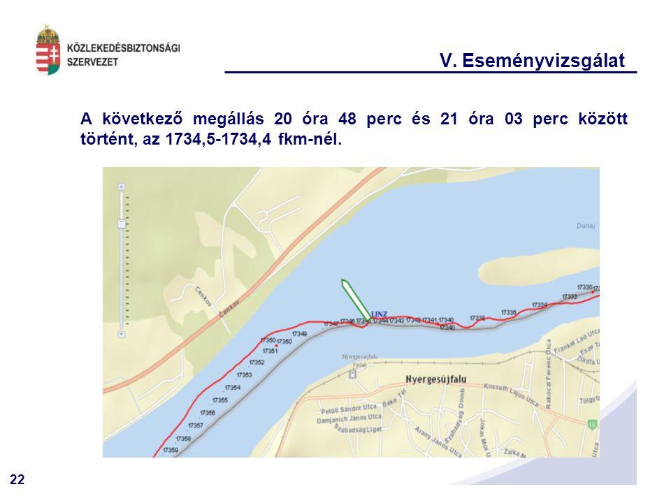22 V. Eseményvizsgálat A következő megállás 20 óra 48 perc és 21 óra 03 perc között történt, az 1734,5-1734,4 fkm-nél.