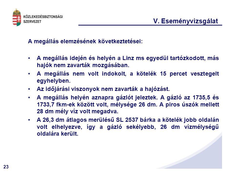 23 V. Eseményvizsgálat A megállás elemzésének következtetései: A megállás idején és helyén a Linz ms egyedül tartózkodott, más hajók nem zavarták mozg