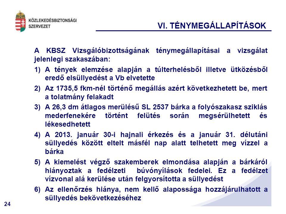 24 VI. TÉNYMEGÁLLAPÍTÁSOK A KBSZ Vizsgálóbizottságának ténymegállapításai a vizsgálat jelenlegi szakaszában: 1)A tények elemzése alapján a túlterhelés