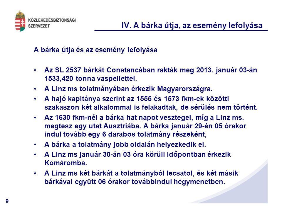 9 IV. A bárka útja, az esemény lefolyása A bárka útja és az esemény lefolyása Az SL 2537 bárkát Constancában rakták meg 2013. január 03-án 1533,420 to