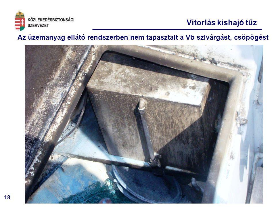 18 Az üzemanyag ellátó rendszerben nem tapasztalt a Vb szivárgást, csöpögést Vitorlás kishajó tűz