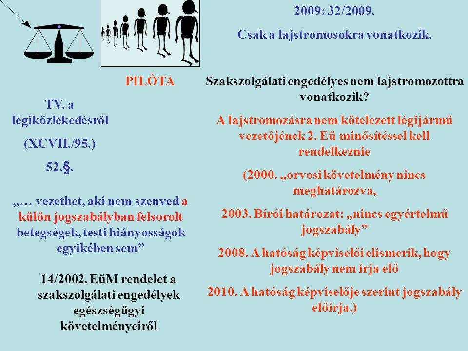 PILÓTA 2009: 32/2009.Csak a lajstromosokra vonatkozik.