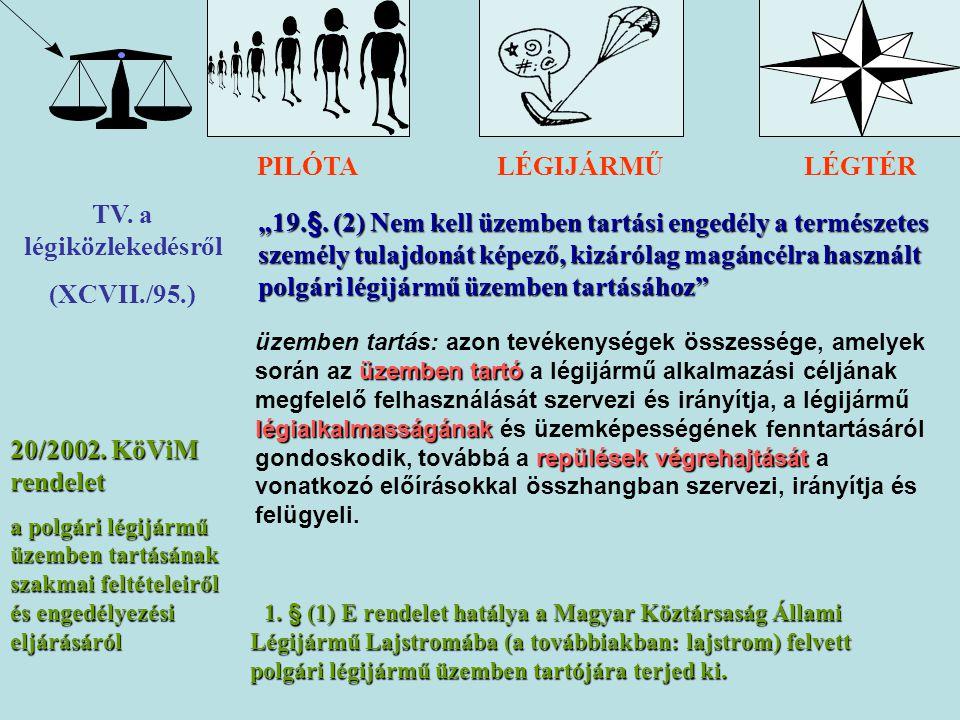 """PILÓTALÉGIJÁRMŰLÉGTÉR TV. a légiközlekedésről (XCVII./95.) """"19.§. (2) Nem kell üzemben tartási engedély a természetes személy tulajdonát képező, kizár"""