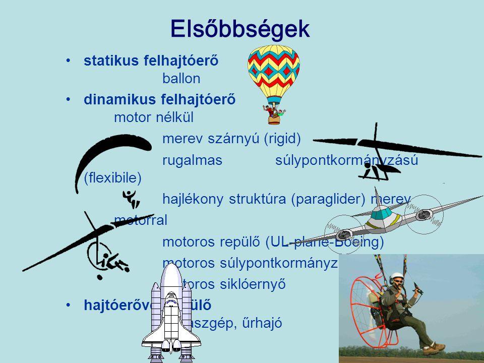 Elsőbbségek statikus felhajtóerő ballon dinamikus felhajtóerő motor nélkül merev szárnyú (rigid) rugalmas súlypontkormányzású (flexibile) hajlékony struktúra (paraglider) merev motorral motoros repülő (UL-plane-Boeing) motoros súlypontkormányzású (SES) motoros siklóernyő hajtóerővel repülő vadászgép, űrhajó