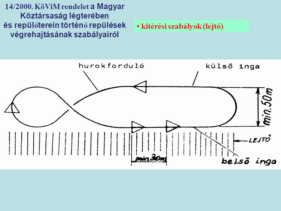 14/2000. KöViM rendelet a Magyar Köztársaság légterében és repül ő terein történ ő repülések végrehajtásának szabályairól kitérési szabályok (lejtő)