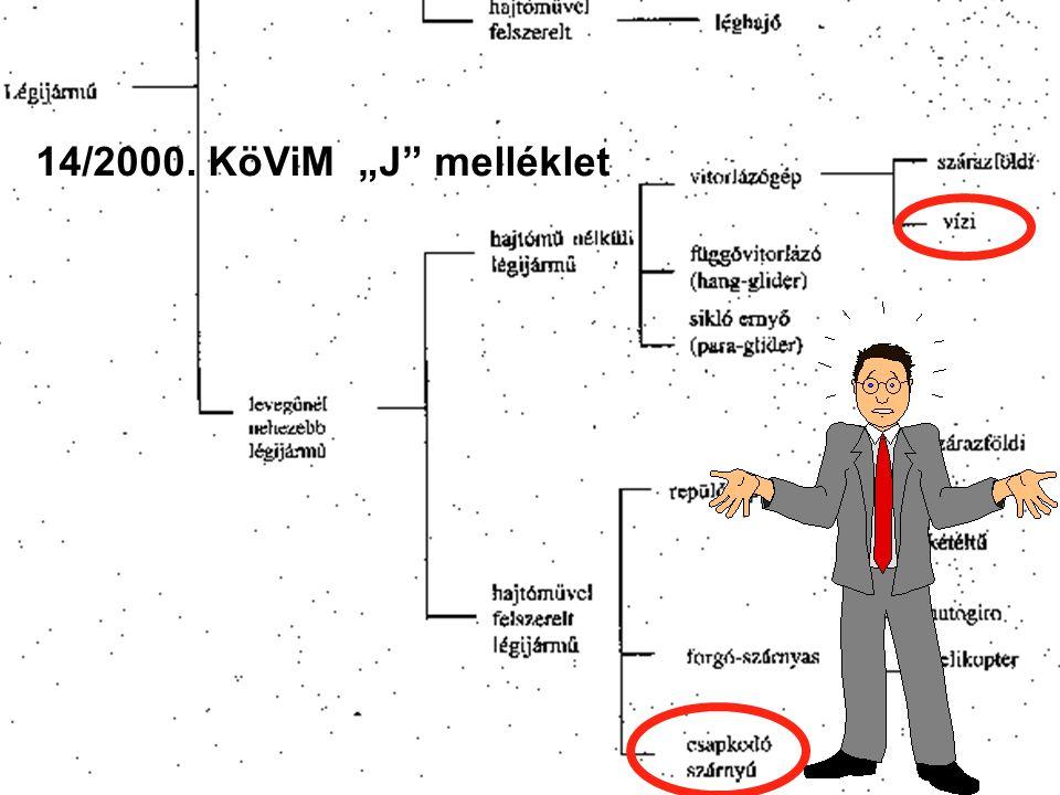 """14/2000. KöViM """"J"""" melléklet"""