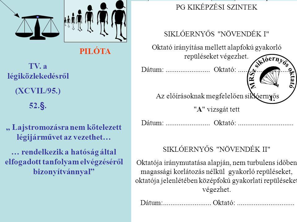 PILÓTALÉGIJÁRMŰLÉGTÉR TV.a légiközlekedésről (XCVII./95.) 52.§.
