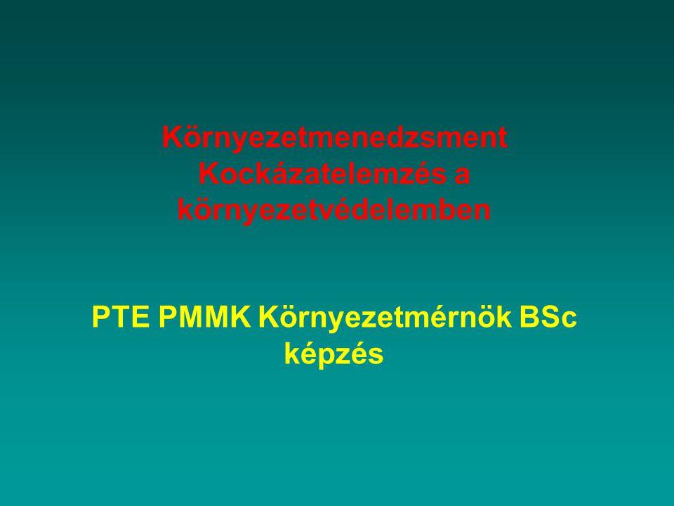 Környezetmenedzsment Kockázatelemzés a környezetvédelemben PTE PMMK Környezetmérnök BSc képzés