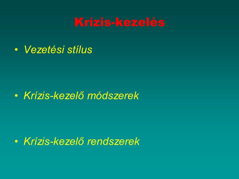 Krízis-kezelés Vezetési stílus Krízis-kezelő módszerek Krízis-kezelő rendszerek