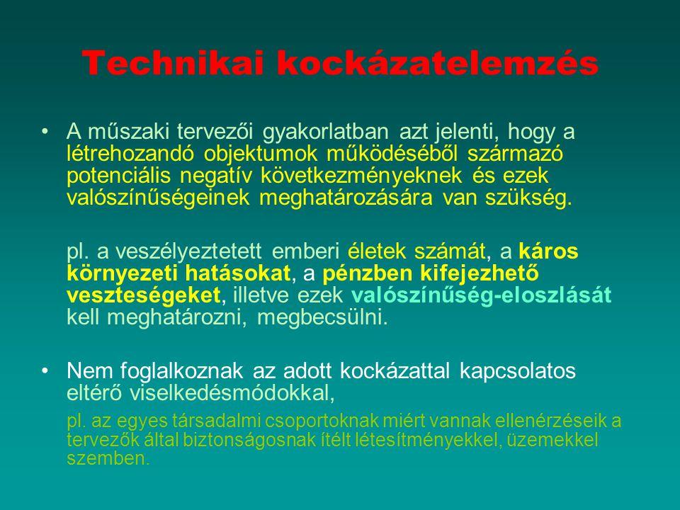 Technikai kockázatelemzés A műszaki tervezői gyakorlatban azt jelenti, hogy a létrehozandó objektumok működéséből származó potenciális negatív követke