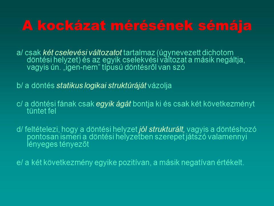 Az előadás felhasznált forrásai Juhász Csaba: (2006) Környezeti toxikológia, környezeti menedzsment az EU-ban és Magyarországon, Debrecen Kerekes Sándor és Kindler József : (1997) Vállalati környezetmenedzsment, Budapest