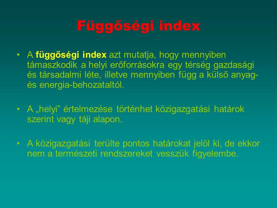 Függőségi index A függőségi index azt mutatja, hogy mennyiben támaszkodik a helyi erőforrásokra egy térség gazdasági és társadalmi léte, illetve mennyiben függ a külső anyag- és energia-behozataltól.
