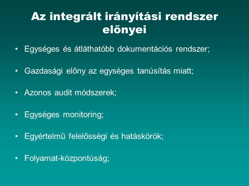 Az integrált irányítási rendszer előnyei Egységes és átláthatóbb dokumentációs rendszer; Gazdasági előny az egységes tanúsítás miatt; Azonos audit módszerek; Egységes monitoring; Egyértelmű felelősségi és hatáskörök; Folyamat-központúság;