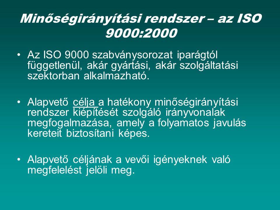 Minőségirányítási rendszer – az ISO 9000:2000 Az ISO 9000 szabványsorozat iparágtól függetlenül, akár gyártási, akár szolgáltatási szektorban alkalmazható.