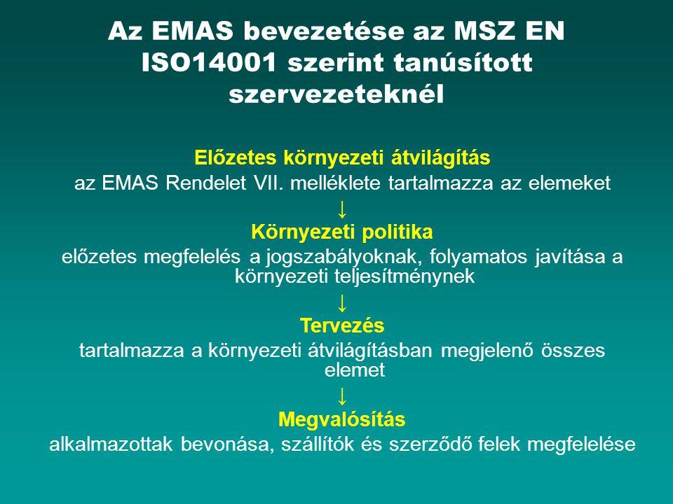 Az EMAS bevezetése az MSZ EN ISO14001 szerint tanúsított szervezeteknél Előzetes környezeti átvilágítás az EMAS Rendelet VII.
