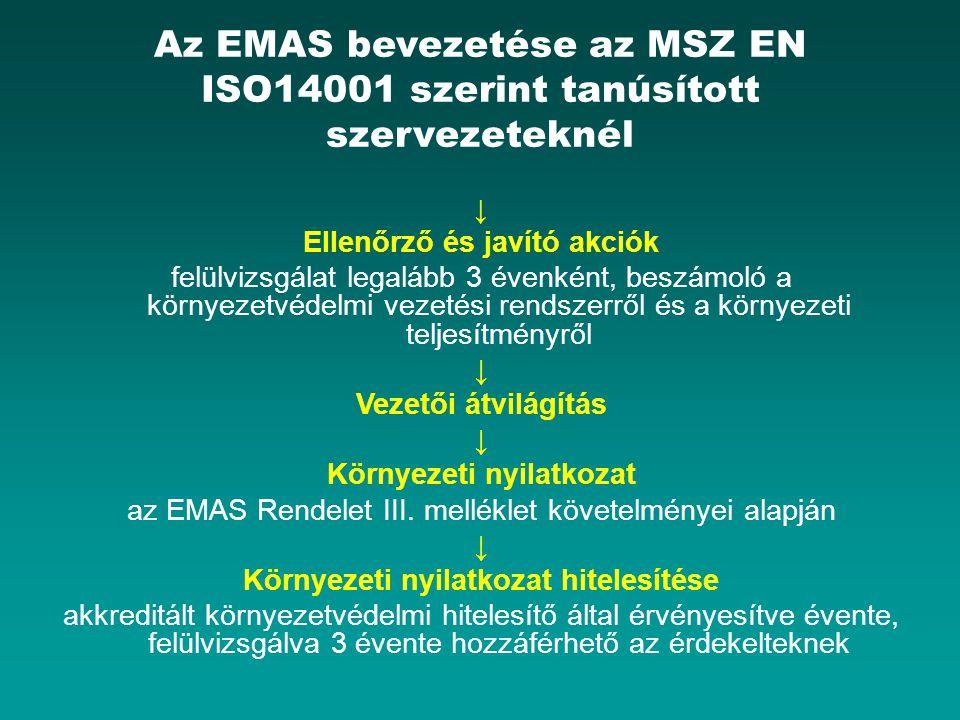 Az EMAS bevezetése az MSZ EN ISO14001 szerint tanúsított szervezeteknél ↓ Ellenőrző és javító akciók felülvizsgálat legalább 3 évenként, beszámoló a környezetvédelmi vezetési rendszerről és a környezeti teljesítményről ↓ Vezetői átvilágítás ↓ Környezeti nyilatkozat az EMAS Rendelet III.