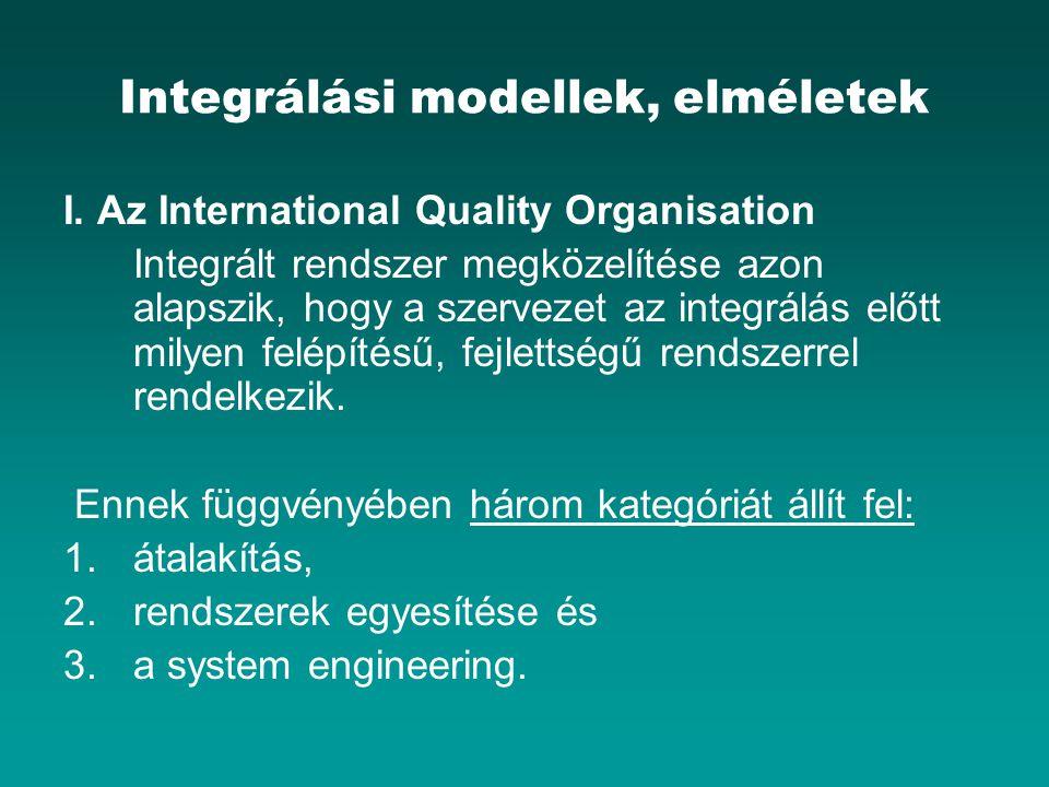 Integrálási modellek, elméletek I.