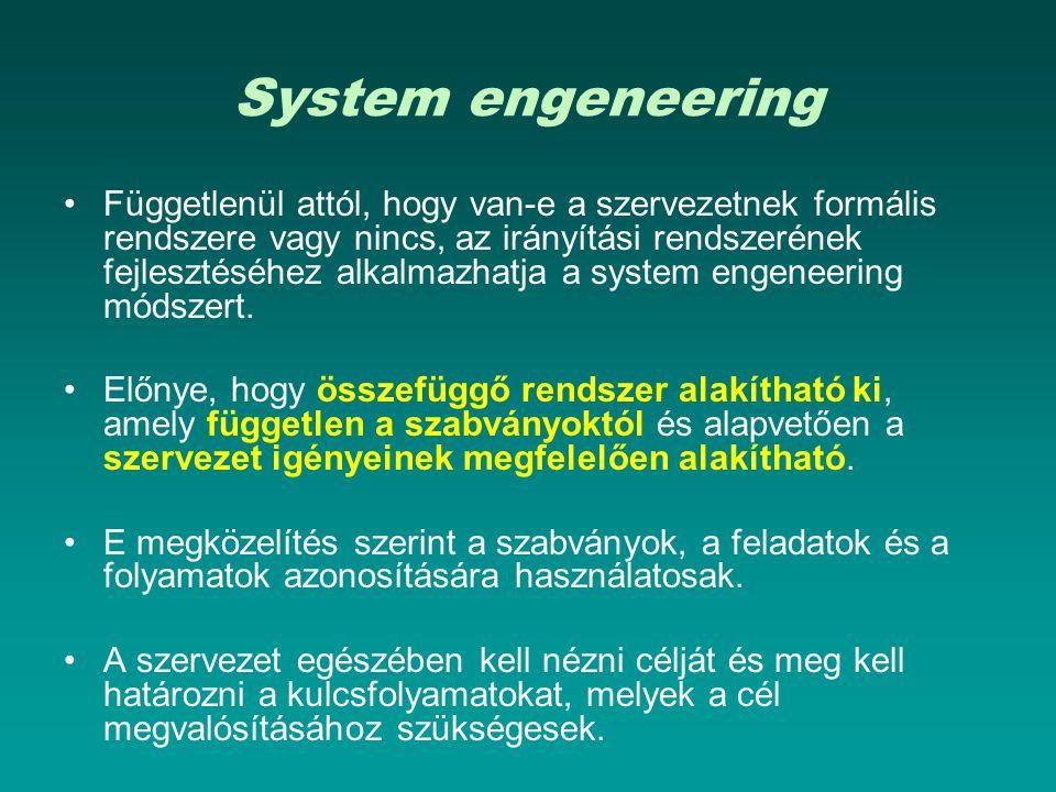 System engeneering Függetlenül attól, hogy van-e a szervezetnek formális rendszere vagy nincs, az irányítási rendszerének fejlesztéséhez alkalmazhatja a system engeneering módszert.