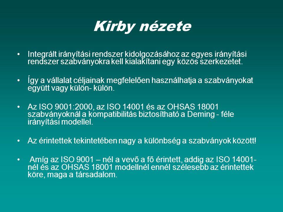 Kirby nézete Integrált irányítási rendszer kidolgozásához az egyes irányítási rendszer szabványokra kell kialakítani egy közös szerkezetet.