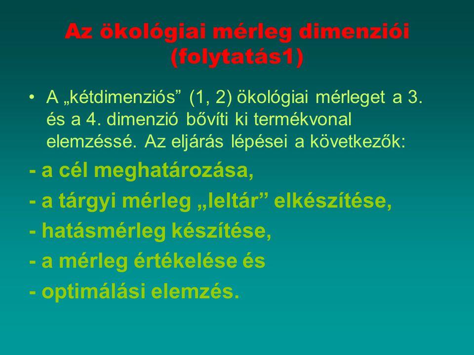 """Az ökológiai mérleg dimenziói (folytatás1) A """"kétdimenziós"""" (1, 2) ökológiai mérleget a 3. és a 4. dimenzió bővíti ki termékvonal elemzéssé. Az eljárá"""