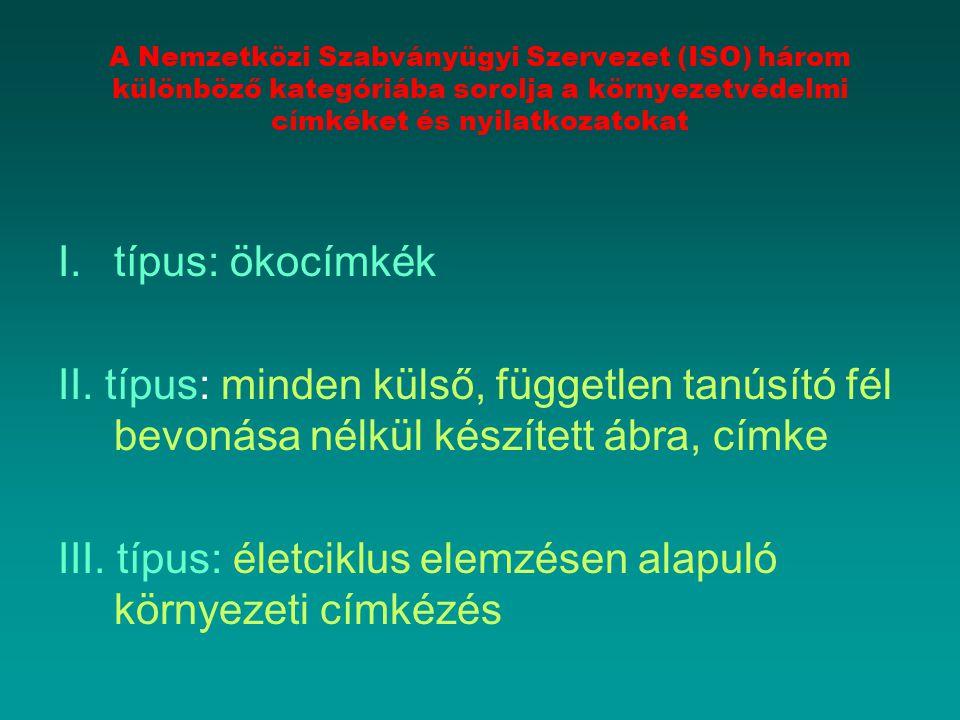 A Nemzetközi Szabványügyi Szervezet (ISO) három különböző kategóriába sorolja a környezetvédelmi címkéket és nyilatkozatokat I.típus: ökocímkék II. tí